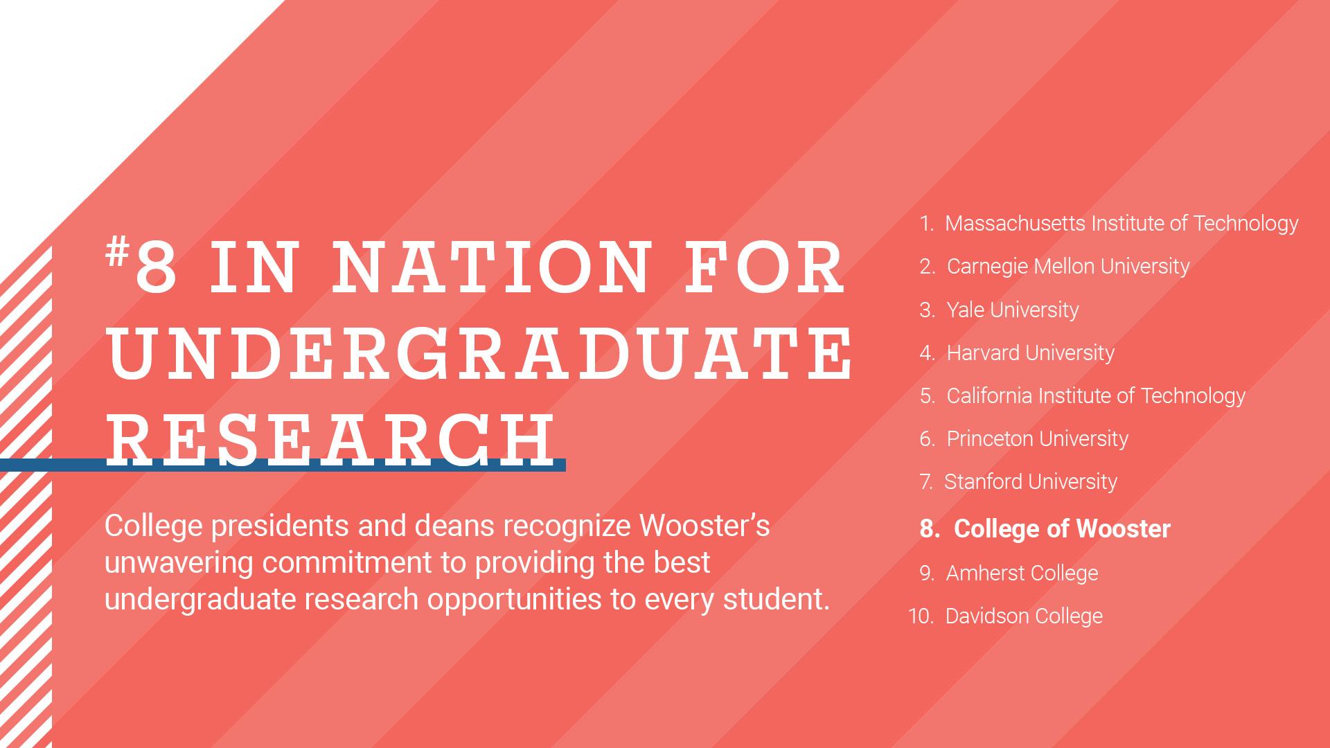 8-Undergraduate Research