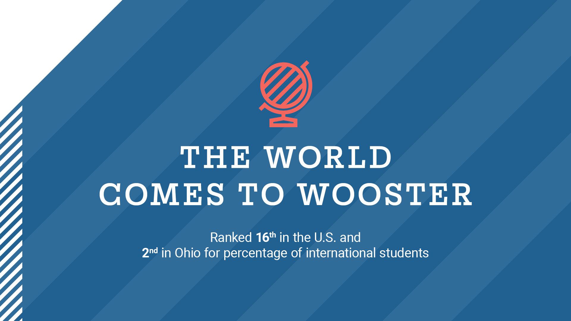 16-Most International